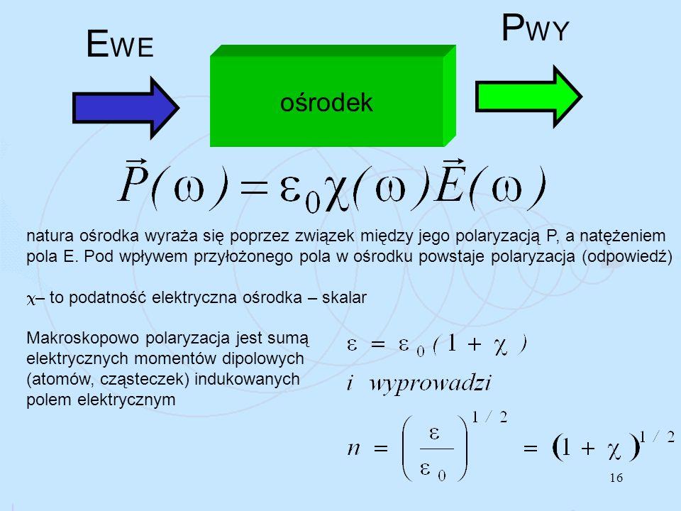 16 ośrodek E WE P WY natura ośrodka wyraża się poprzez związek między jego polaryzacją P, a natężeniem pola E.