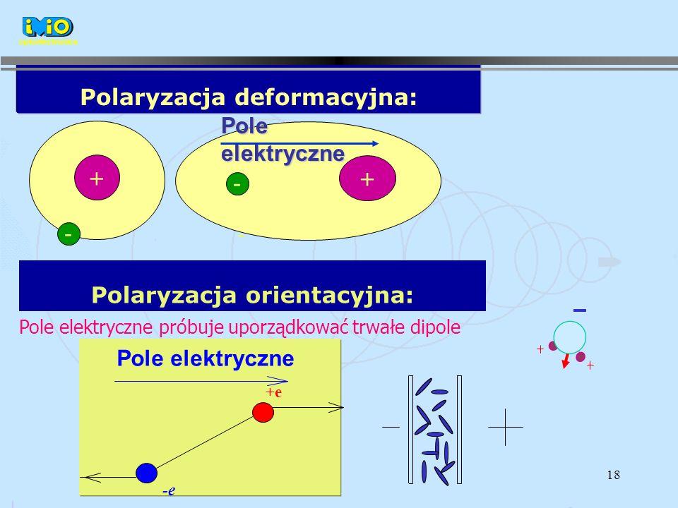 18 Polaryzacja deformacyjna: + - + - - Pole elektryczne Polaryzacja orientacyjna: -e +e Pole elektryczne Pole elektryczne próbuje uporządkować trwałe dipole optoelectronics