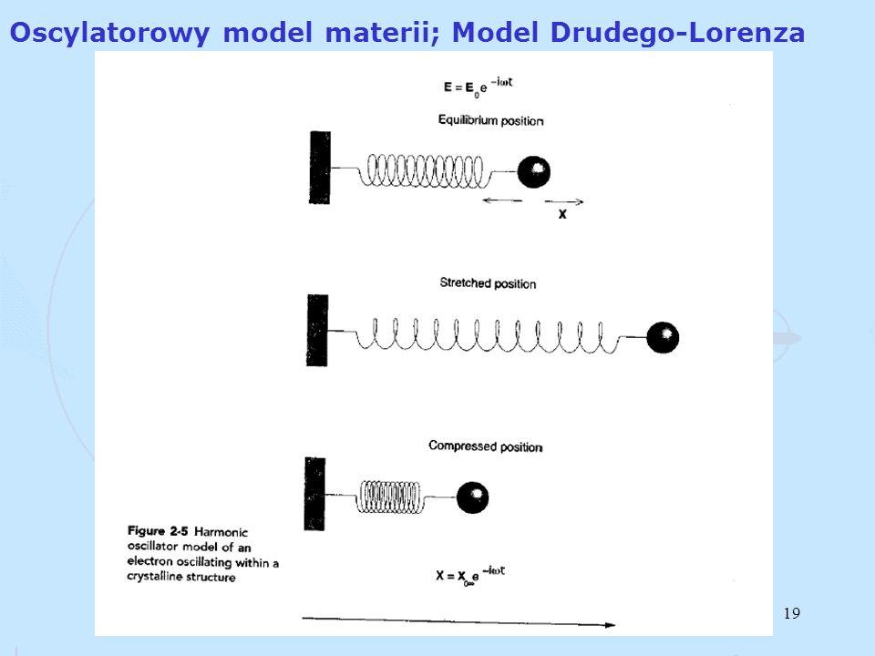 19 Oscylatorowy model materii; Model Drudego-Lorenza