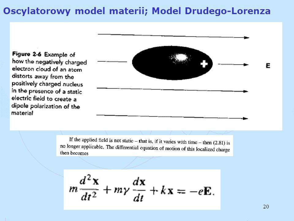 20 Oscylatorowy model materii; Model Drudego-Lorenza