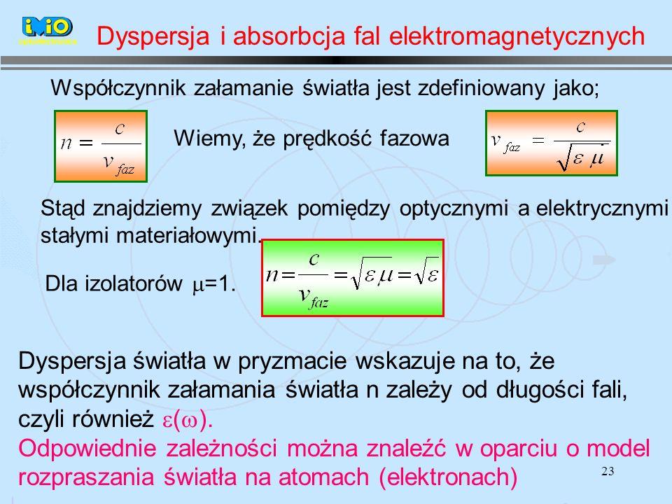 23 Dyspersja i absorbcja fal elektromagnetycznych Współczynnik załamanie światła jest zdefiniowany jako; Wiemy, że prędkość fazowa.