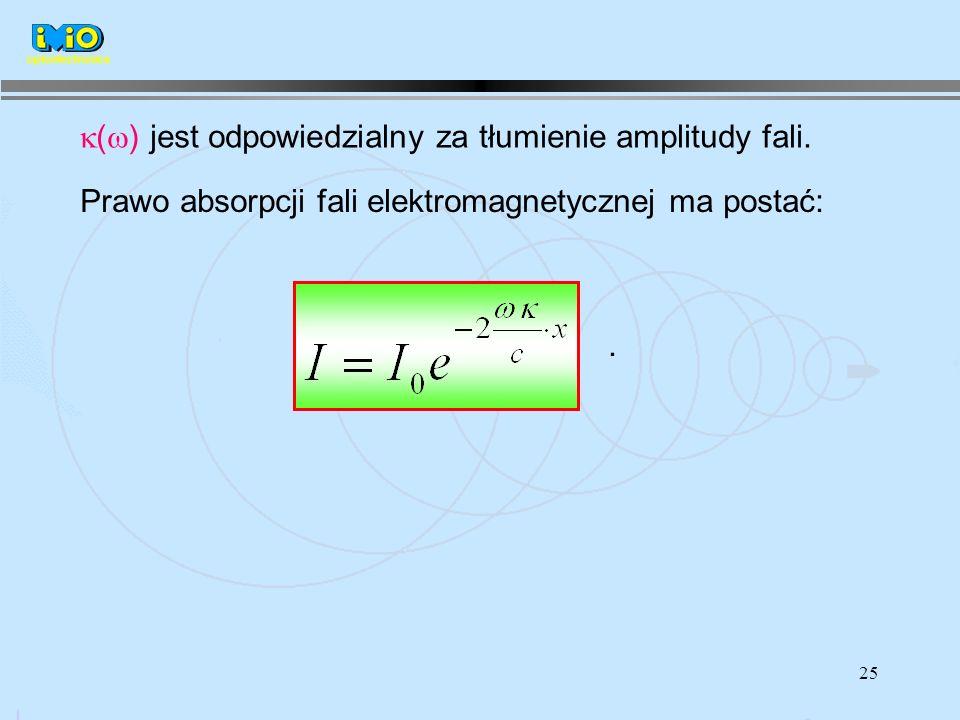 25 ( ) jest odpowiedzialny za tłumienie amplitudy fali.