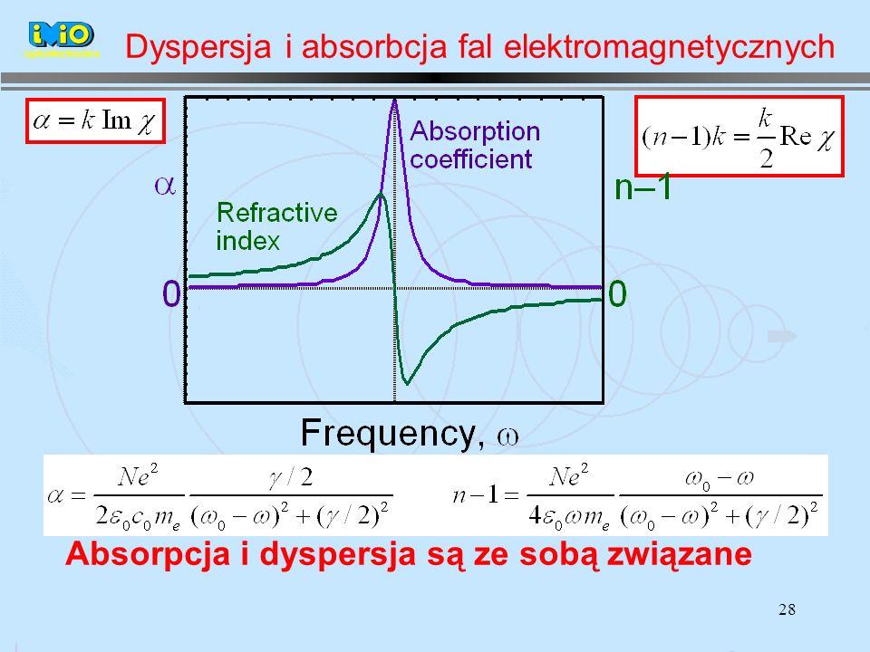 28 optoelectronics Absorpcja i dyspersja są ze sobą związane Dyspersja i absorbcja fal elektromagnetycznych