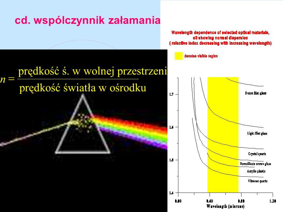 cd. wspólczynnik załamania n prędkość ś. w wolnej przestrzeni prędkość światła w ośrodku n