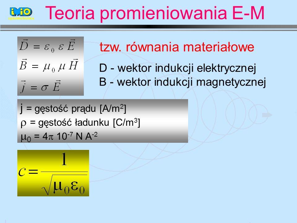 optoelectronics Teoria promieniowania E-M j = gęstość prądu [A/m 2 ] = gęstość ładunku [C/m 3 ] 0 = 4 10 -7 N A -2 tzw.