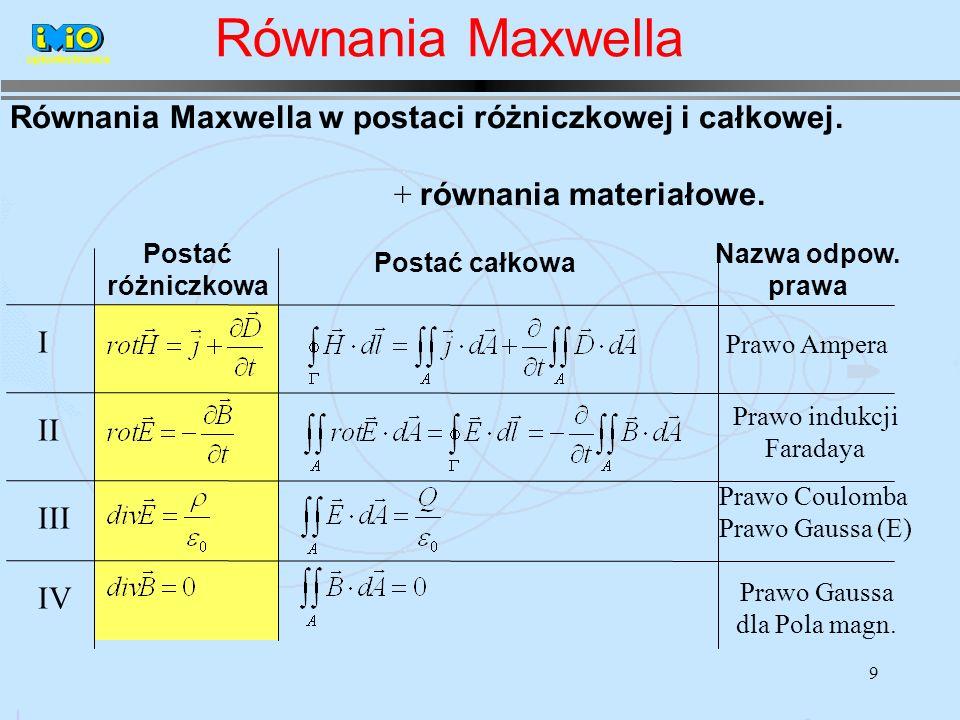 9 Równania Maxwella Równania Maxwella w postaci różniczkowej i całkowej.