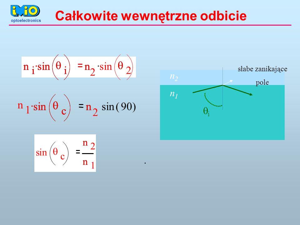 n i sin i nsin 2 n i sin i n 2 1 sin c n 2 sin90() n sin c n sin c n 2 n 1 n n n2n2 n1n1 i słabe zanikające pole Całkowite wewnętrzne odbicie optoelec