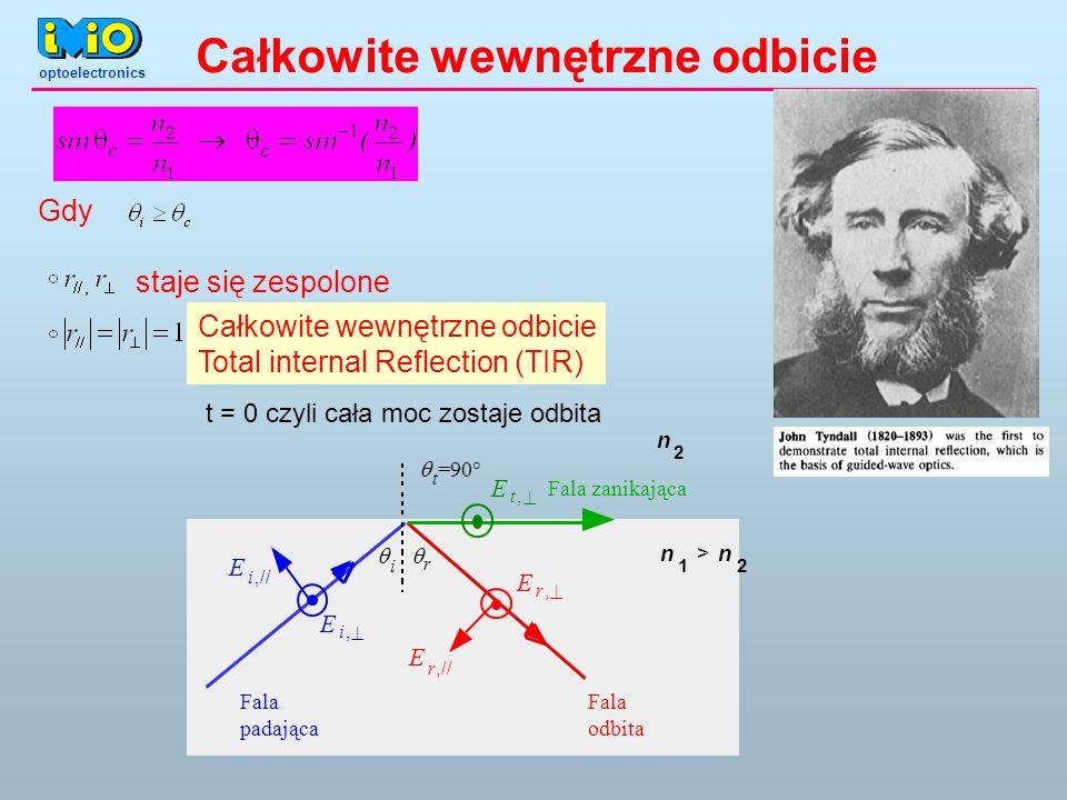 Całkowite wewnętrzne odbicie Gdy staje się zespolone Całkowite wewnętrzne odbicie Total internal Reflection (TIR) t = 0 czyli cała moc zostaje odbita