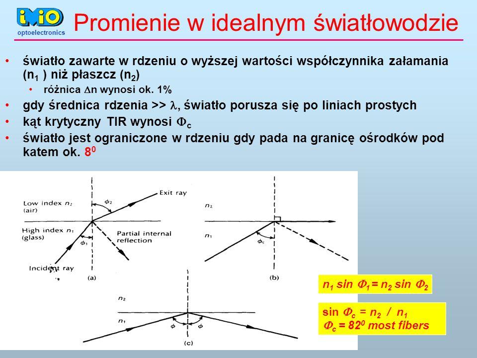 n 1 sin 1 = n 2 sin 2 sin c = n 2 / n 1 c = 82 0 most fibers światło zawarte w rdzeniu o wyższej wartości współczynnika załamania (n 1 ) niż płaszcz (