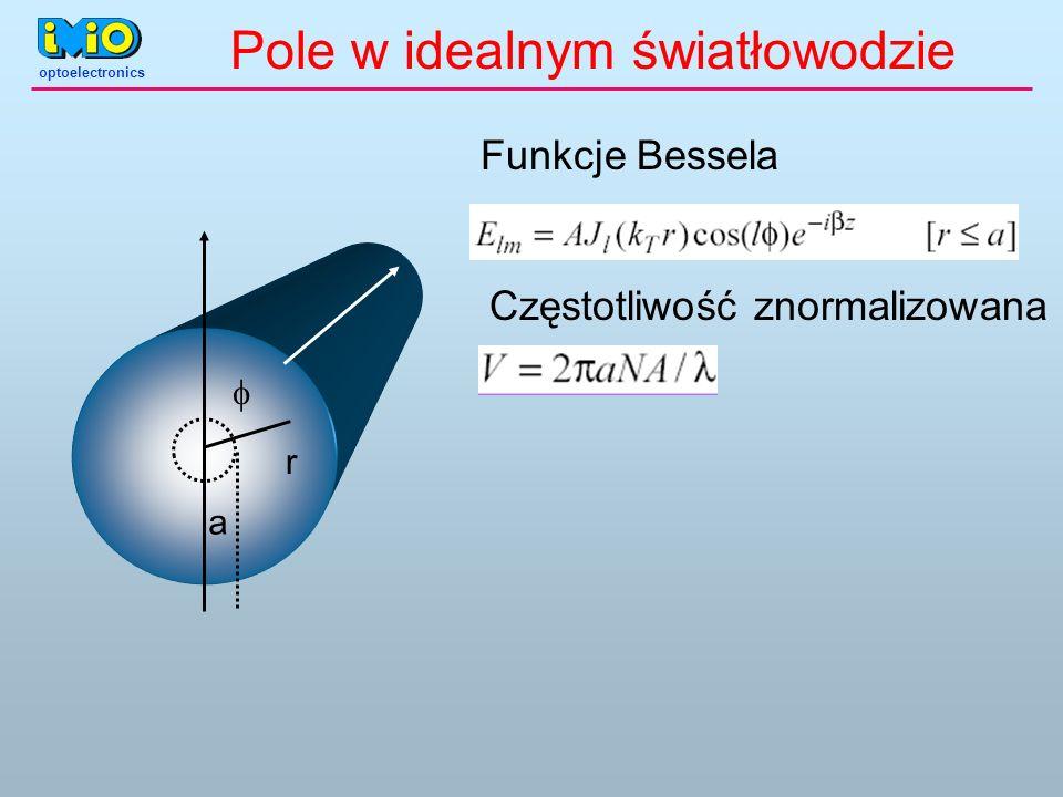 r a Funkcje Bessela Częstotliwość znormalizowana Pole w idealnym światłowodzie
