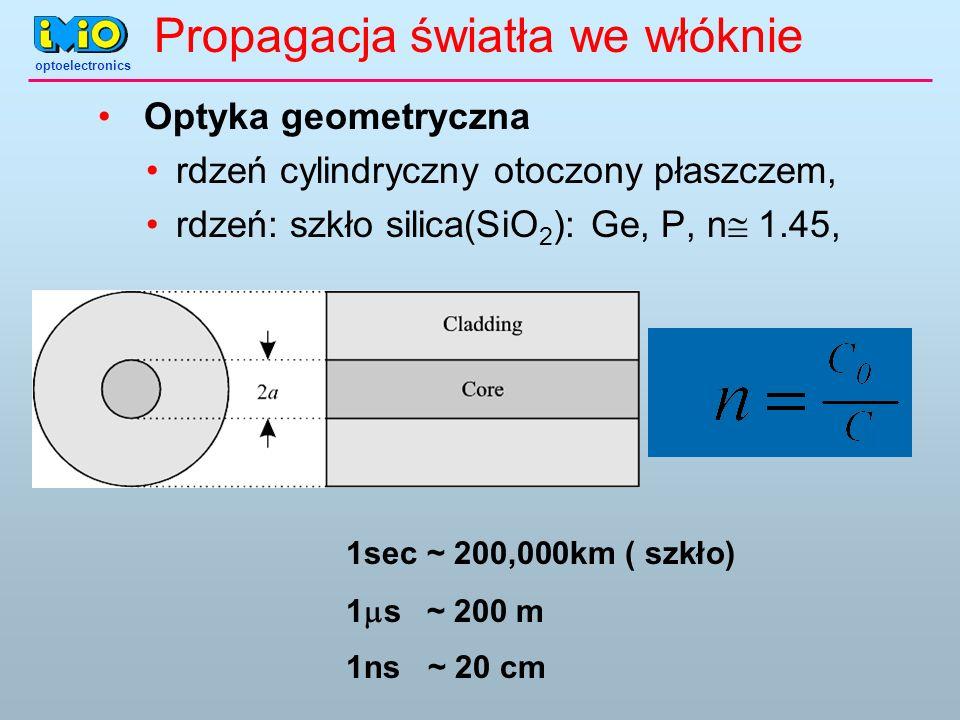 Propagacja światła we włóknie Optyka geometryczna rdzeń cylindryczny otoczony płaszczem, rdzeń: szkło silica(SiO 2 ): Ge, P, n 1.45, 1sec ~ 200,000km
