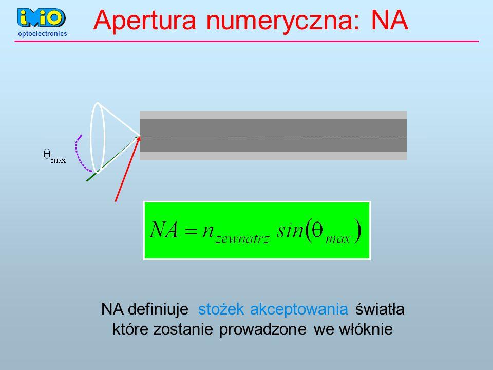 Apertura numeryczna: NA NA definiuje stożek akceptowania światła które zostanie prowadzone we włóknie optoelectronics