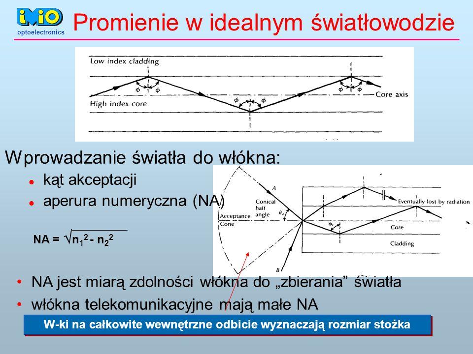 Promienie w idealnym światłowodzie Wprowadzanie światła do włókna: kąt akceptacji aperura numeryczna (NA) NA = n 1 2 - n 2 2 W-ki na całkowite wewnętr
