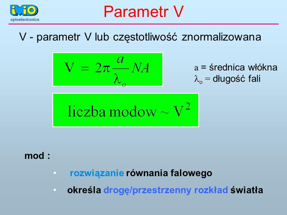 Parametr V a = średnica włókna o = długość fali mod : rozwiązanie równania falowego określa drogę/przestrzenny rozkład światła optoelectronics V - par