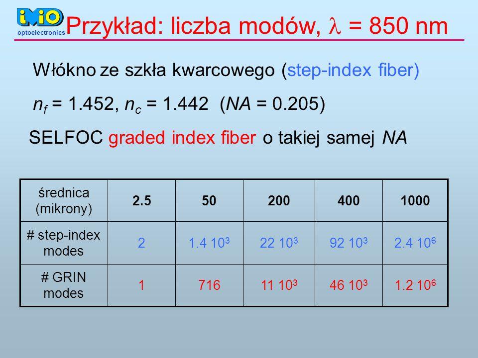 Przykład: liczba modów, = 850 nm Włókno ze szkła kwarcowego (step-index fiber) n f = 1.452, n c = 1.442 (NA = 0.205) 2.4 10 6 92 10 3 22 10 3 1.4 10 3