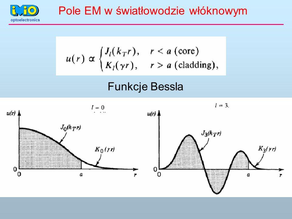 optoelectronics Pole EM w światłowodzie włóknowym Funkcje Bessla