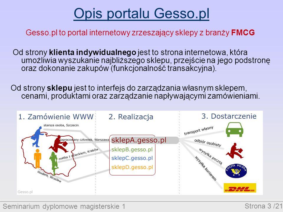 Seminarium dyplomowe magisterskie 1 Strona 3 /21 Opis portalu Gesso.pl Gesso.pl to portal internetowy zrzeszający sklepy z branży FMCG Od strony klien
