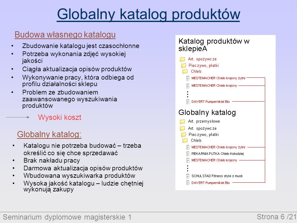 Seminarium dyplomowe magisterskie 1 Strona 7 /21 Tworzenie globalnego katalogu Przyłączanie nowego sklepuAdministracja katalogiem Sklep podaje listę produktów, które będzie sprzedawał Produkty, które są w katalogu globalnym są automatycznie przypisywane do oferty sklepu Tworzona jest lista produktów, które trzeba opisać Opisywanie produktów na terenie sklepu Wgranie opisanych produktów do katalogu globalnego Tworzenie rozszerzonych opisów produktów Akceptowanie opisów produktów stworzonych przez sklepy Tworzenie drzewa kategorii