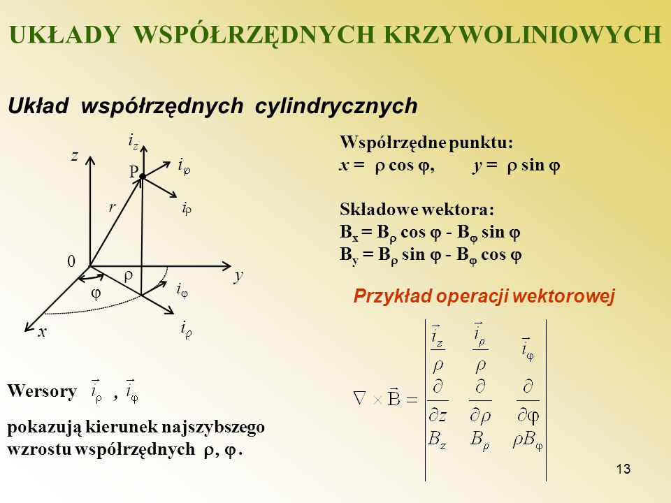 13 UKŁADY WSPÓŁRZĘDNYCH KRZYWOLINIOWYCH Układ współrzędnych cylindrycznych Wersory, Współrzędne punktu: x = cos, y = sin Składowe wektora: B x = B cos