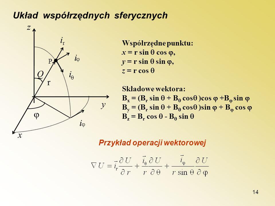14 Układ współrzędnych sferycznych Q P z y x r i i i irir Współrzędne punktu: x = r sin cos, y = r sin sin, z = r cos Składowe wektora: B x = (B r sin