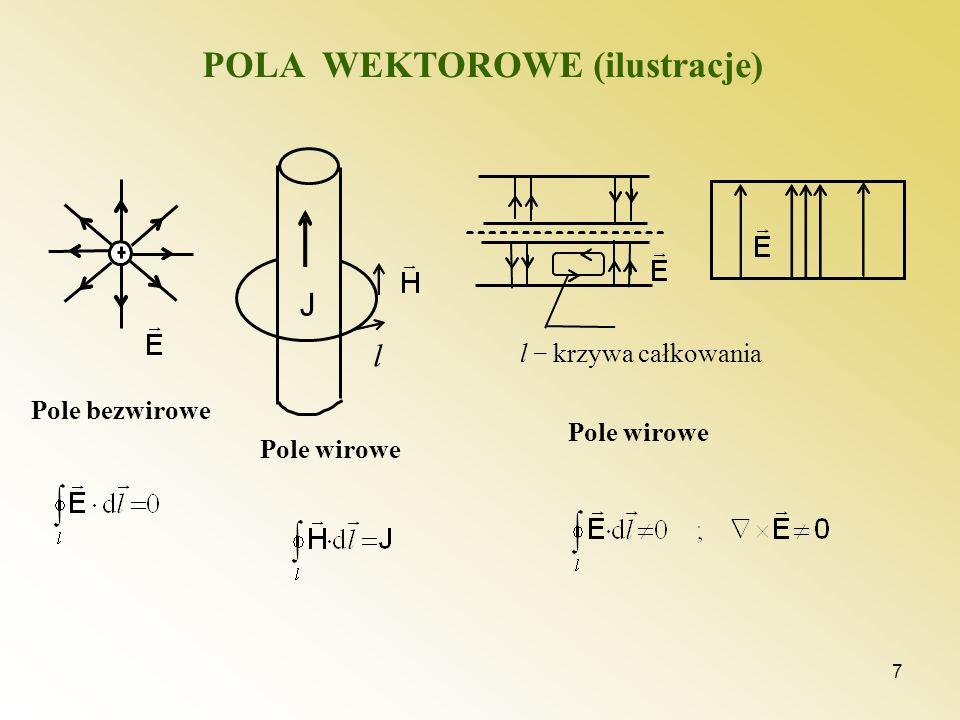 7 POLA WEKTOROWE (ilustracje) l J l – krzywa całkowania Pole bezwirowe Pole wirowe