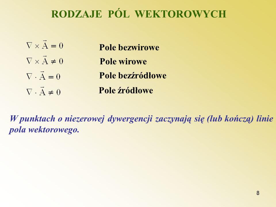 8 RODZAJE PÓL WEKTOROWYCH Pole bezwirowe Pole wirowe Pole bezźródłowe Pole źródłowe W punktach o niezerowej dywergencji zaczynają się (lub kończą) lin