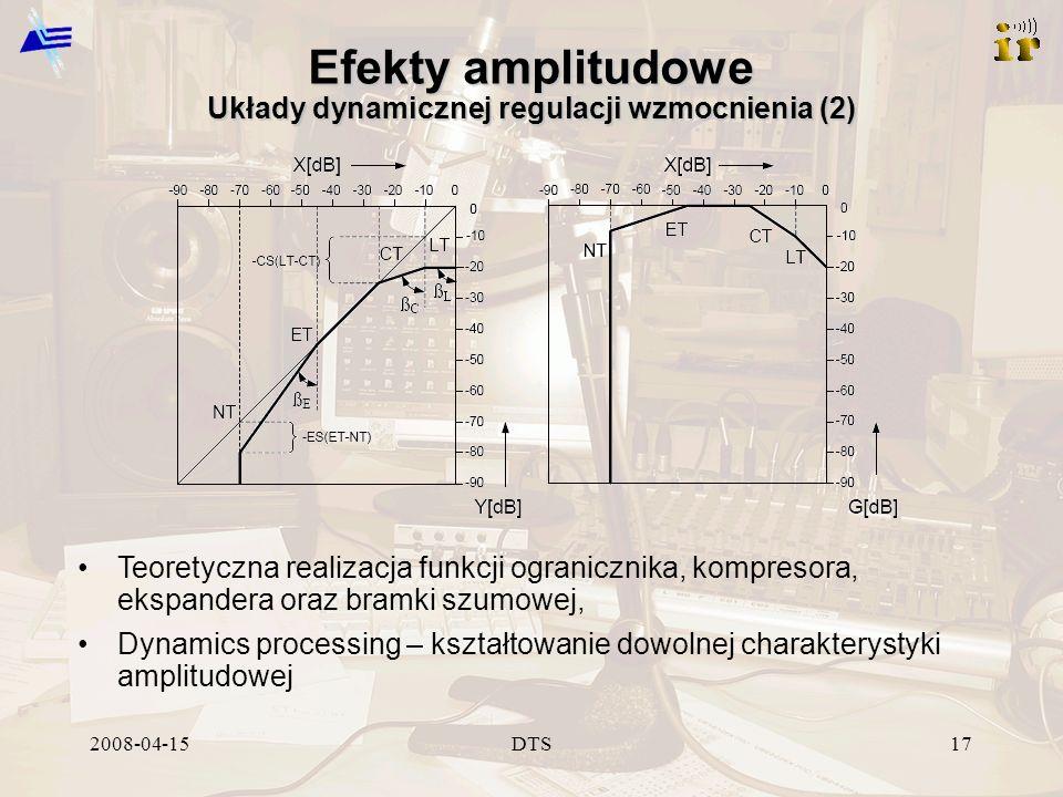 2008-04-15DTS17 Efekty amplitudowe Układy dynamicznej regulacji wzmocnienia (2) Teoretyczna realizacja funkcji ogranicznika, kompresora, ekspandera oraz bramki szumowej, Dynamics processing – kształtowanie dowolnej charakterystyki amplitudowej