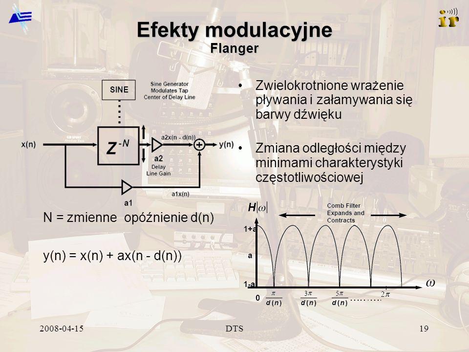 2008-04-15DTS19 Efekty modulacyjne Flanger Zwielokrotnione wrażenie pływania i załamywania się barwy dźwięku Zmiana odległości między minimami charakterystyki częstotliwościowej N = zmienne opóźnienie d(n) y(n) = x(n) + ax(n - d(n))