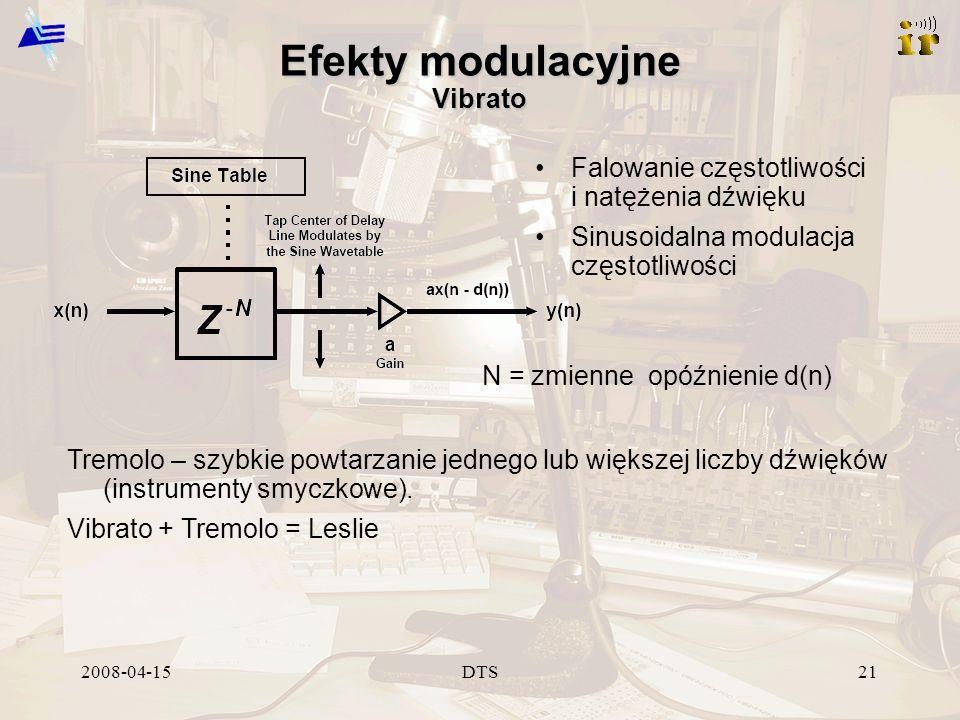 2008-04-15DTS21 Efekty modulacyjne Vibrato Falowanie częstotliwości i natężenia dźwięku Sinusoidalna modulacja częstotliwości N = zmienne opóźnienie d(n) Tremolo – szybkie powtarzanie jednego lub większej liczby dźwięków (instrumenty smyczkowe).