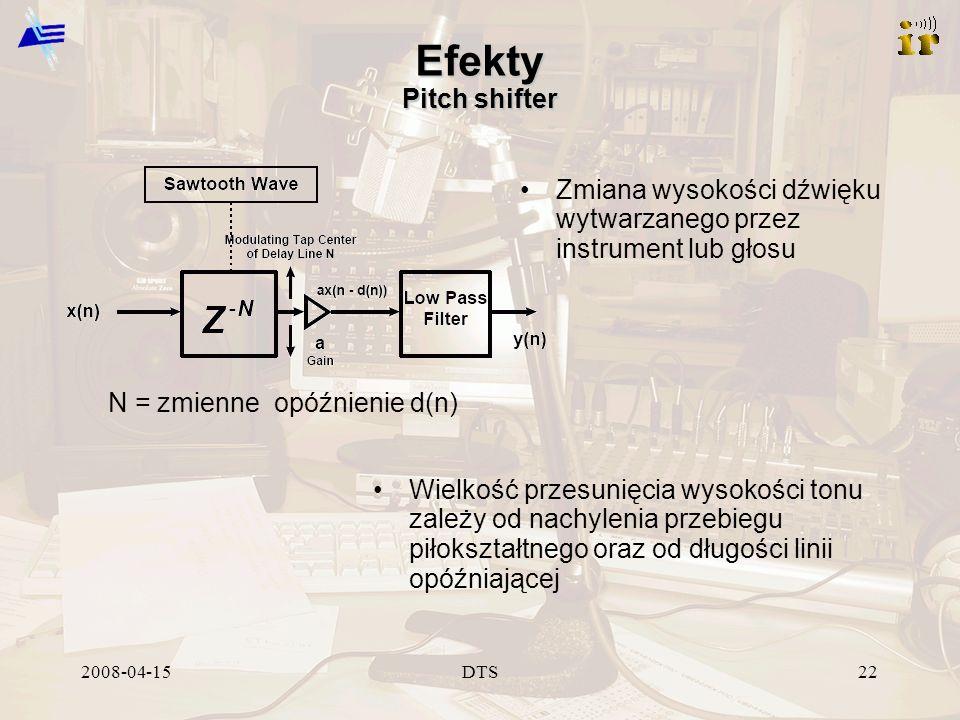 2008-04-15DTS22 Efekty Pitch shifter Zmiana wysokości dźwięku wytwarzanego przez instrument lub głosu N = zmienne opóźnienie d(n) Wielkość przesunięci