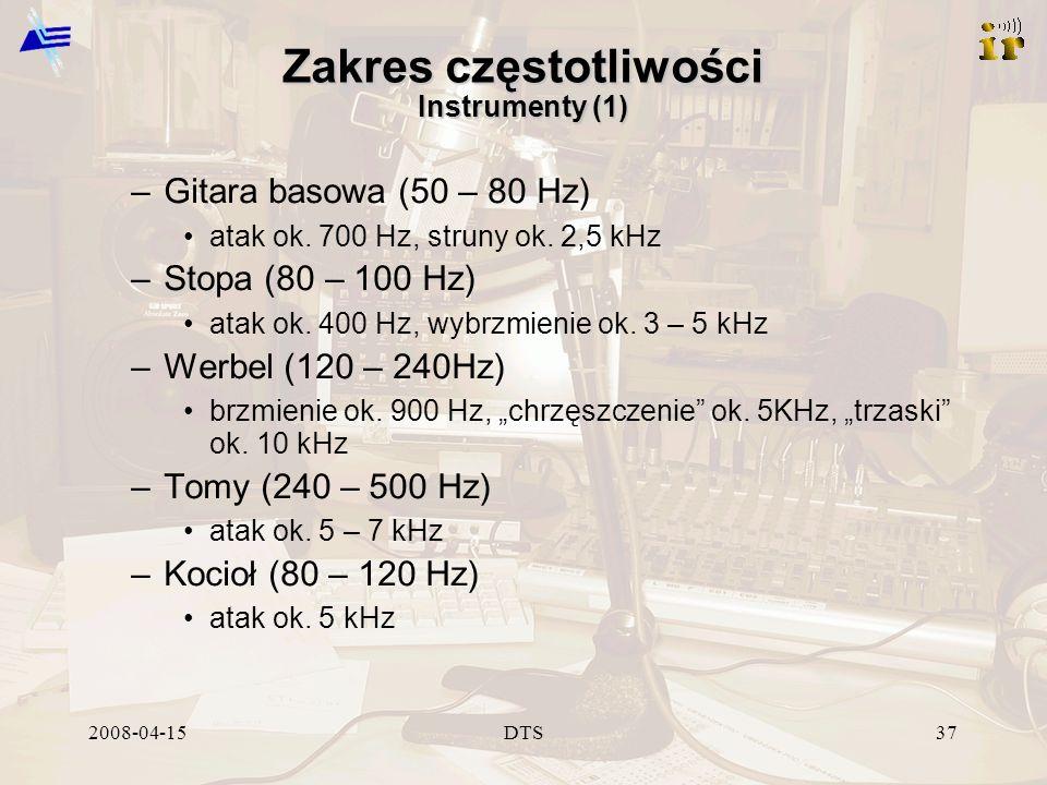 2008-04-15DTS37 Zakres częstotliwości Instrumenty (1) –Gitara basowa (50 – 80 Hz) atak ok. 700 Hz, struny ok. 2,5 kHz –Stopa (80 – 100 Hz) atak ok. 40