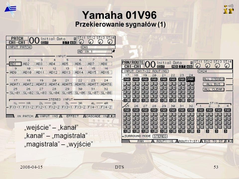 2008-04-15DTS53 Yamaha 01V96 Przekierowanie sygnałów (1) wejście – kanał kanał – magistrala magistrala – wyjście