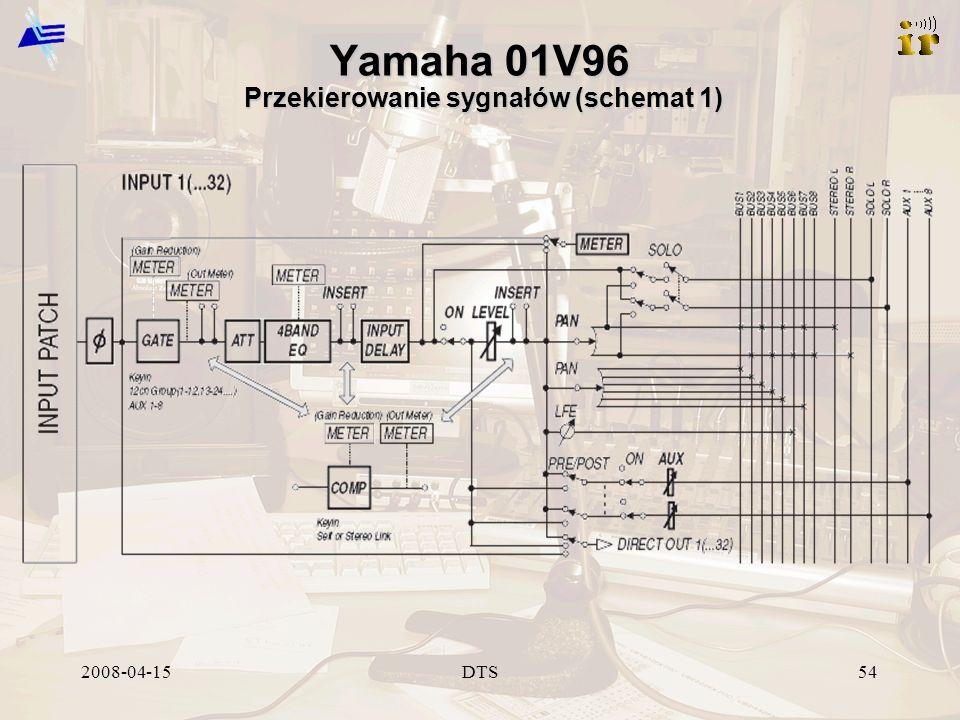 2008-04-15DTS54 Yamaha 01V96 Przekierowanie sygnałów (schemat 1)