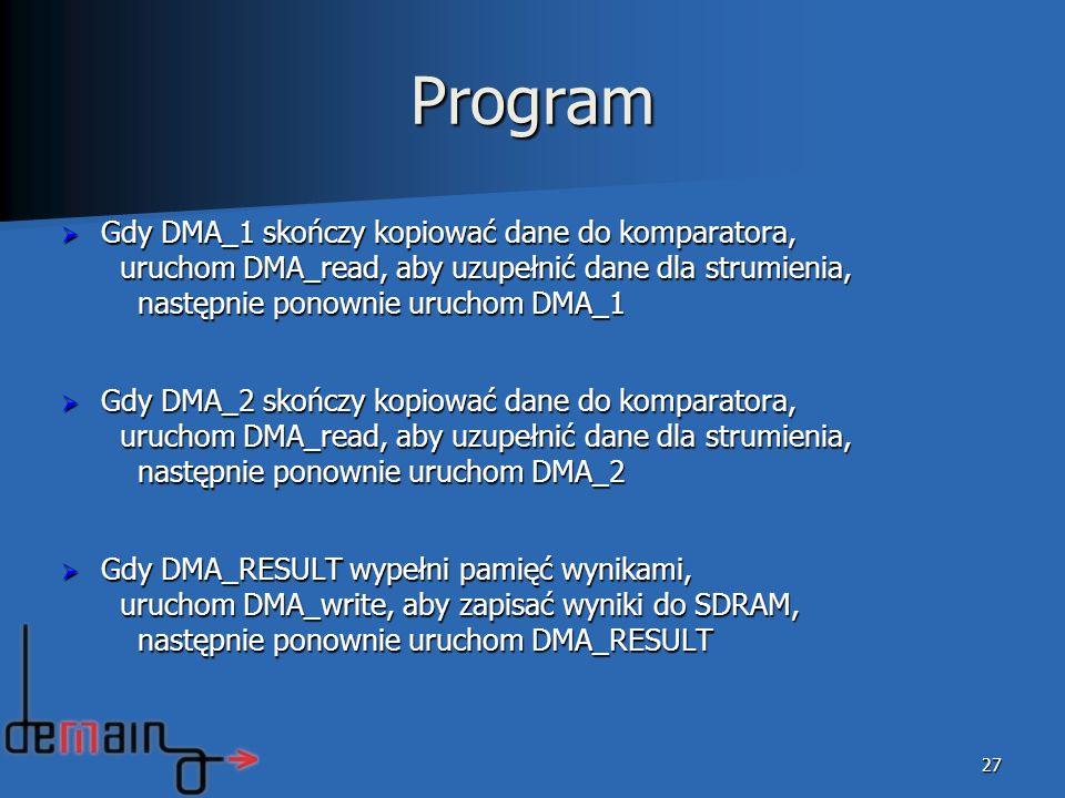 Program Gdy DMA_1 skończy kopiować dane do komparatora, uruchom DMA_read, aby uzupełnić dane dla strumienia, następnie ponownie uruchom DMA_1 Gdy DMA_