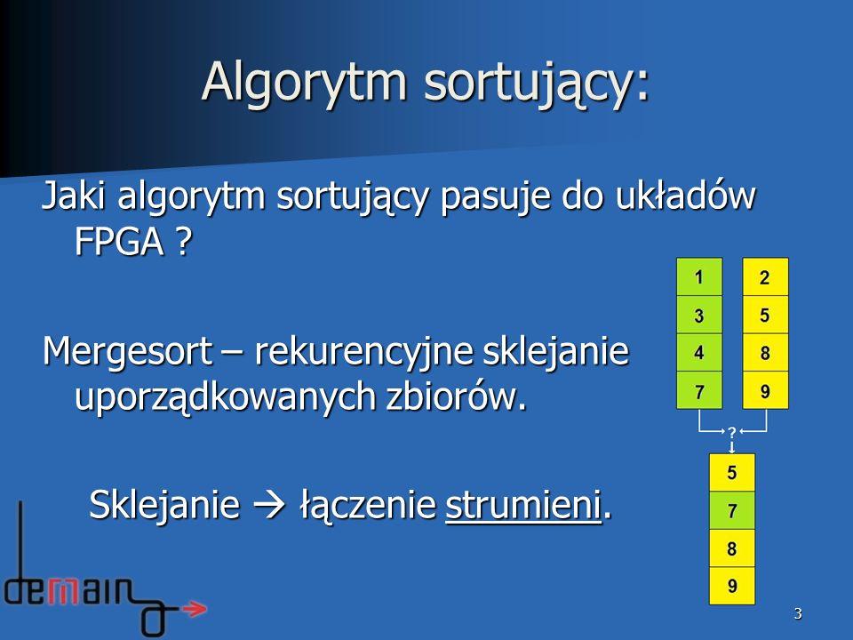 Algorytm sortujący: Jaki algorytm sortujący pasuje do układów FPGA .