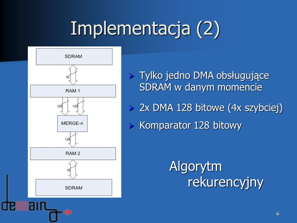 6 Implementacja (2) Tylko jedno DMA obsługujące SDRAM w danym momencie Tylko jedno DMA obsługujące SDRAM w danym momencie 2x DMA 128 bitowe (4x szybciej) 2x DMA 128 bitowe (4x szybciej) Komparator 128 bitowy Komparator 128 bitowy Algorytm rekurencyjny Algorytm rekurencyjny