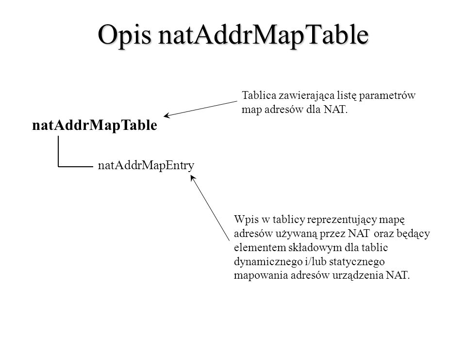 Opis natAddrMapTable natAddrMapTable natAddrMapEntry Tablica zawierająca listę parametrów map adresów dla NAT. Wpis w tablicy reprezentujący mapę adre