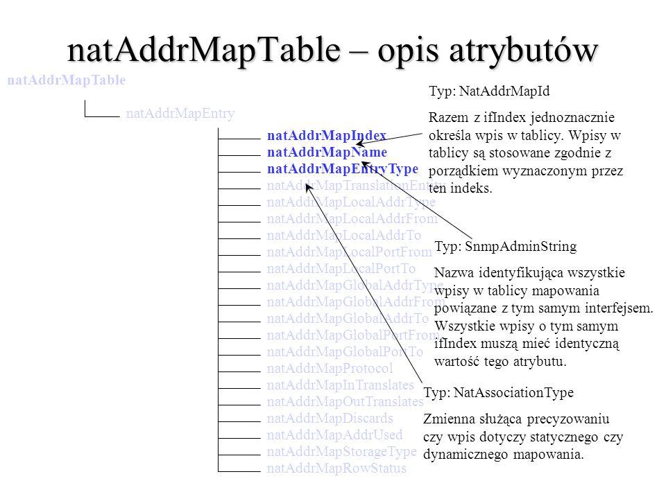 natAddrMapTable – opis atrybutów natAddrMapTable natAddrMapEntry natAddrMapStorageType natAddrMapIndex natAddrMapTranslationEntity natAddrMapName natA