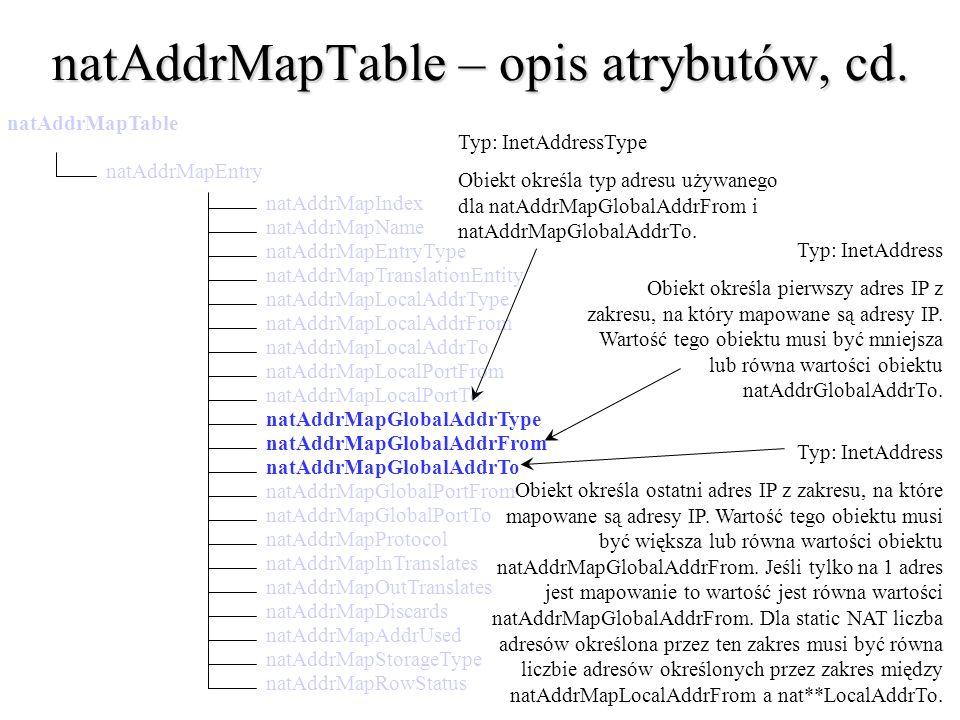 natAddrMapTable – opis atrybutów, cd. natAddrMapTable natAddrMapEntry natAddrMapStorageType natAddrMapIndex natAddrMapTranslationEntity natAddrMapName