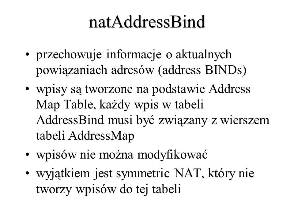 natAddressBind przechowuje informacje o aktualnych powiązaniach adresów (address BINDs) wpisy są tworzone na podstawie Address Map Table, każdy wpis w