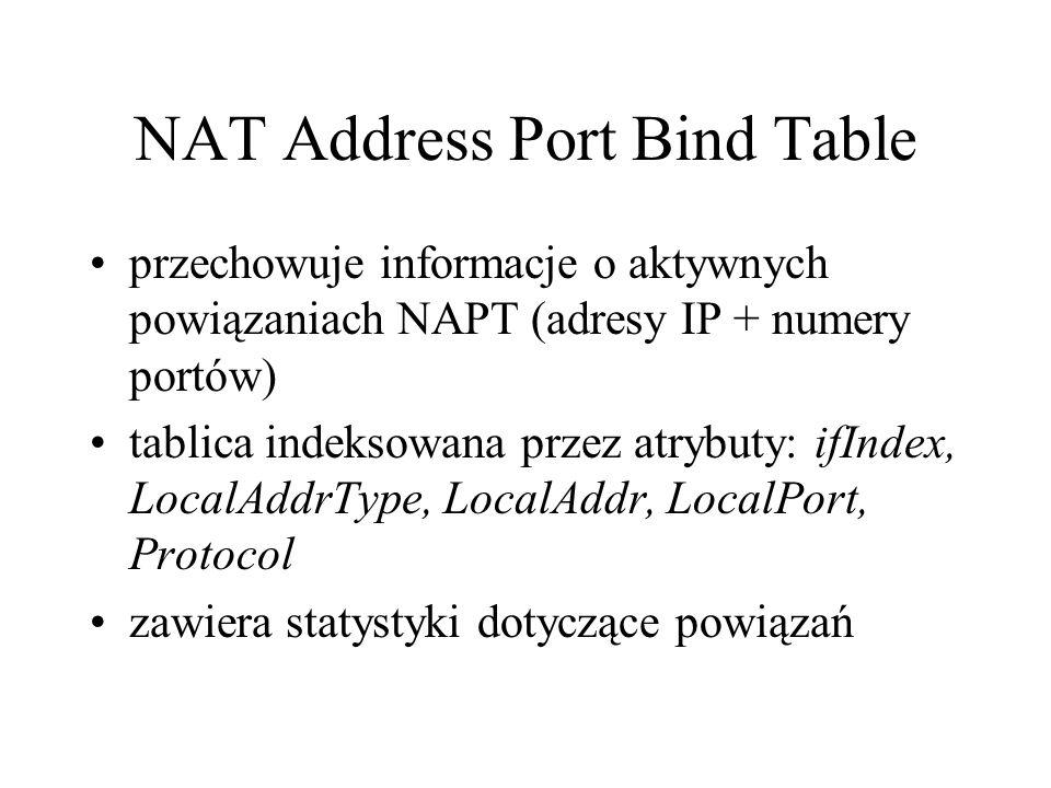 NAT Address Port Bind Table przechowuje informacje o aktywnych powiązaniach NAPT (adresy IP + numery portów) tablica indeksowana przez atrybuty: ifInd