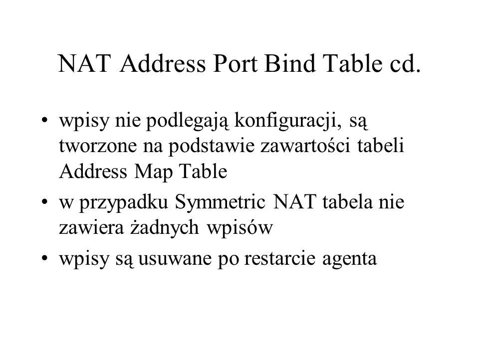 NAT Address Port Bind Table cd. wpisy nie podlegają konfiguracji, są tworzone na podstawie zawartości tabeli Address Map Table w przypadku Symmetric N