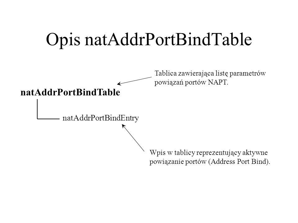 Opis natAddrPortBindTable natAddrPortBindTable natAddrPortBindEntry Tablica zawierająca listę parametrów powiązań portów NAPT. Wpis w tablicy reprezen