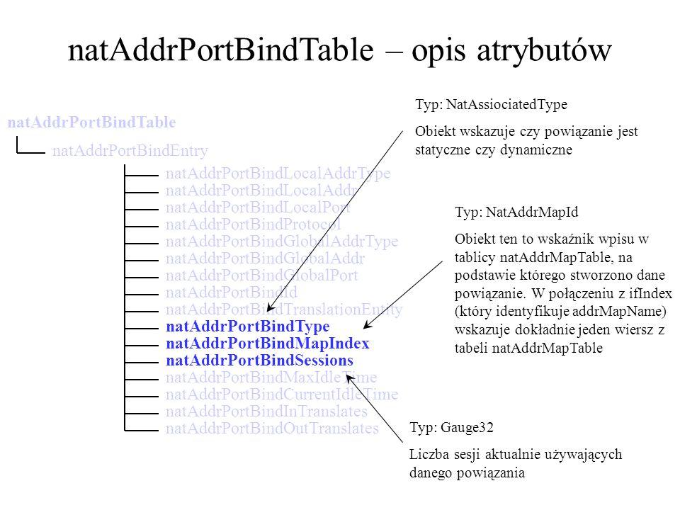 natAddrPortBindTable – opis atrybutów natAddrPortBindTable natAddrPortBindEntry natAddrPortBindLocalAddrType natAddrPortBindProtocol natAddrPortBindLo
