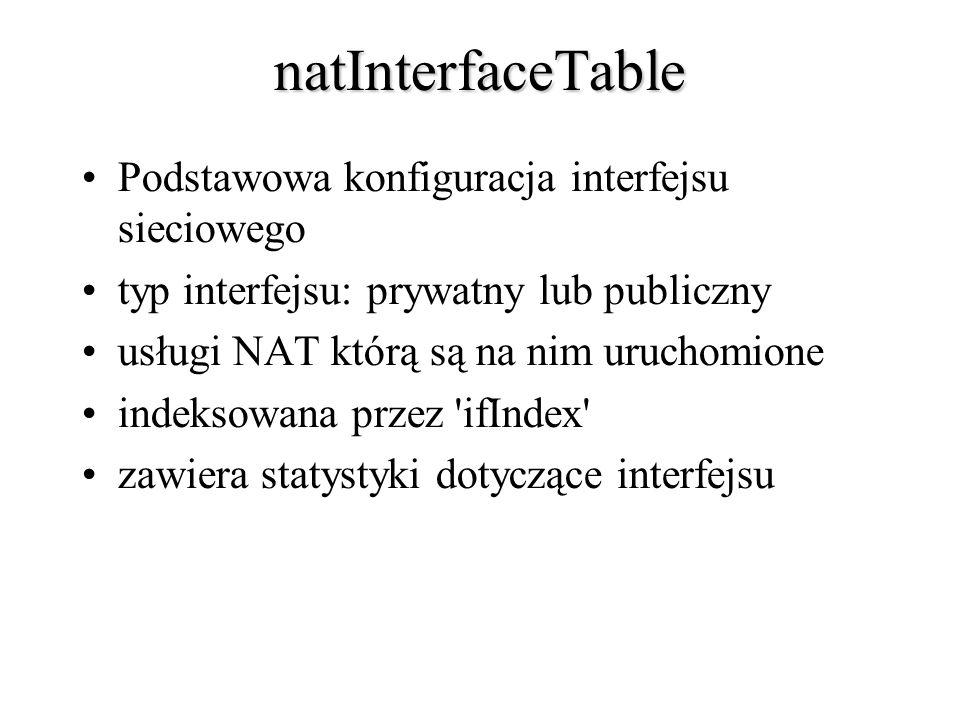 natInterfaceTable Podstawowa konfiguracja interfejsu sieciowego typ interfejsu: prywatny lub publiczny usługi NAT którą są na nim uruchomione indeksow