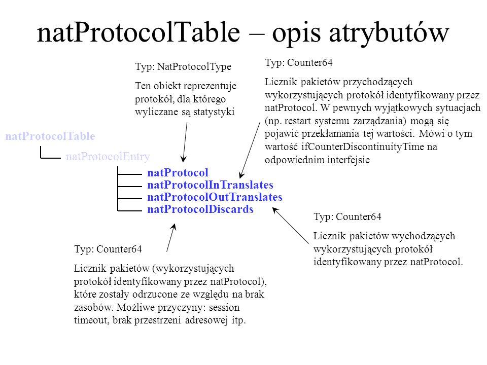 natProtocolTable – opis atrybutów natProtocolTable natProtocolEntry natProtocol natProtocolDiscards natProtocolInTranslates natProtocolOutTranslates T