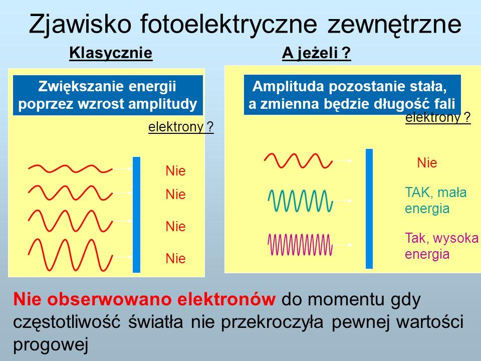 Amplituda pozostanie stała, a zmienna będzie długość fali elektrony .