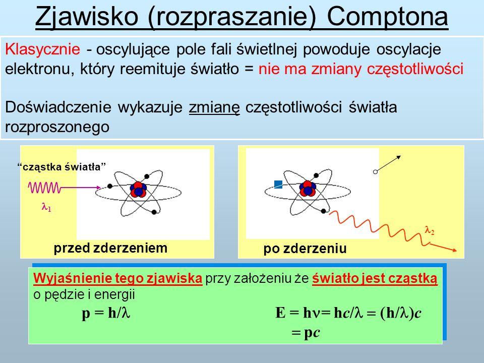 Klasycznie - oscylujące pole fali świetlnej powoduje oscylacje elektronu, który reemituje światło = nie ma zmiany częstotliwości Doświadczenie wykazuje zmianę częstotliwości światła rozproszonego cząstka światła przed zderzeniem 1 po zderzeniu 2 Wyjaśnienie tego zjawiska przy założeniu że światło jest cząstką o pędzie i energii p = h/ E = h = hc/ h/ c pc Wyjaśnienie tego zjawiska przy założeniu że światło jest cząstką o pędzie i energii p = h/ E = h = hc/ h/ c pc Zjawisko (rozpraszanie) Comptona