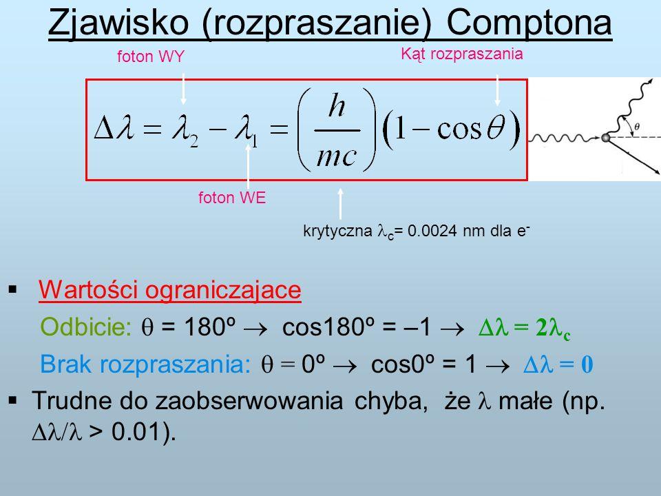 foton WE foton WY Kąt rozpraszania Wartości ograniczajace Odbicie: = 180º cos180º = –1 = 2 c Brak rozpraszania: = 0º cos0º = 1 = 0 Trudne do zaobserwowania chyba, że małe (np.