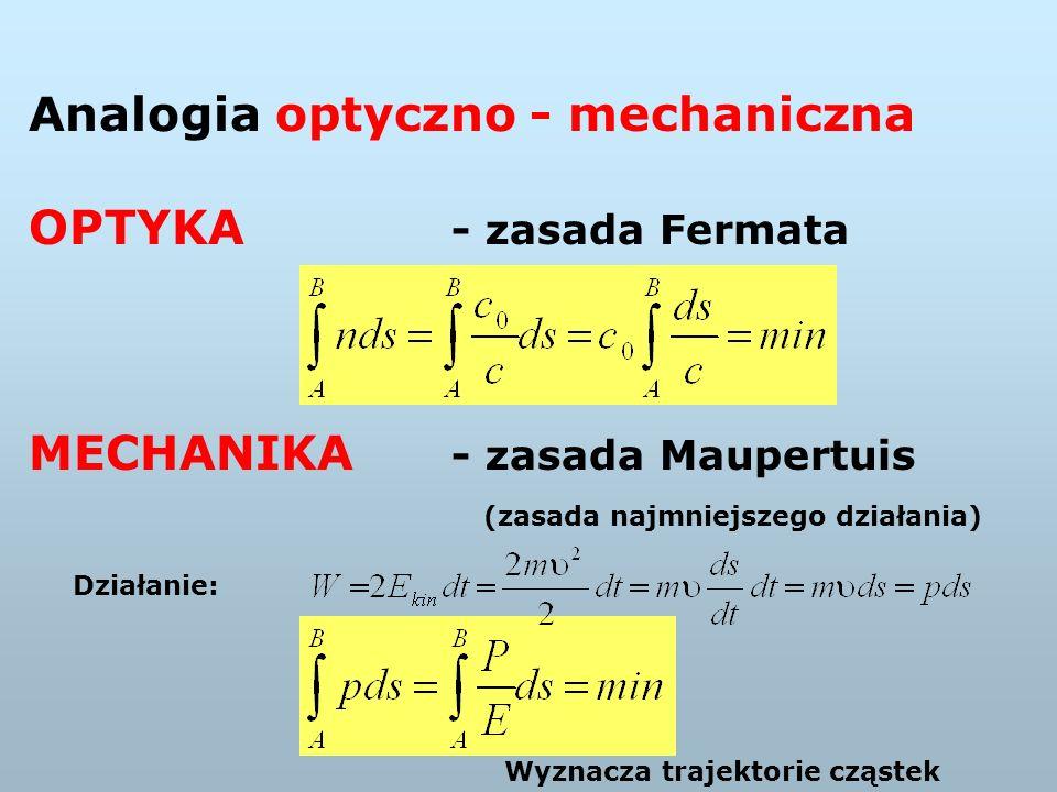 Analogia optyczno - mechaniczna OPTYKA - zasada Fermata MECHANIKA - zasada Maupertuis (zasada najmniejszego działania) Działanie: Wyznacza trajektorie cząstek